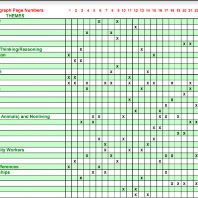 subject themes spreadsheet